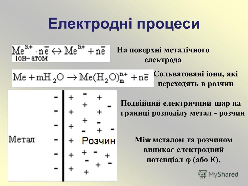 Електродні процеси На поверхні металічного електрода Сольватовані іони, які переходять в розчин Подвійний електричний шар на границі розподілу метал - розчин Між металом та розчином виникає електродний потенціал (або Е).
