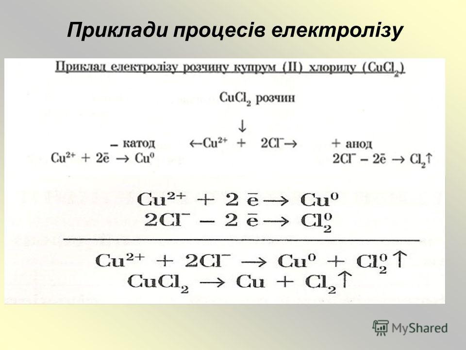 Приклади процесів електролізу