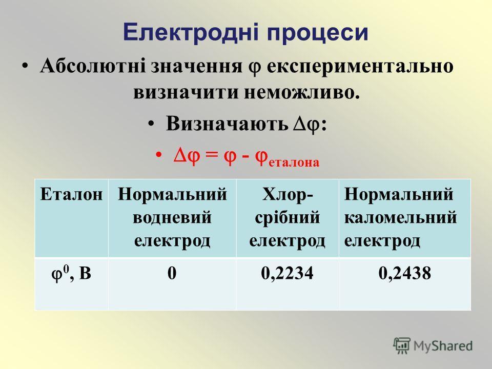 Електродні процеси Абсолютні значення експериментально визначити неможливо. Визначають : = - еталона ЕталонНормальний водневий електрод Хлор- срібний електрод Нормальний каломельний електрод 0, В 00,22340,2438