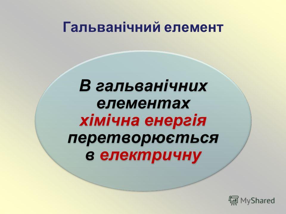 Гальванічний елемент В гальванічних елементах хімічна енергія перетворюється в електричну