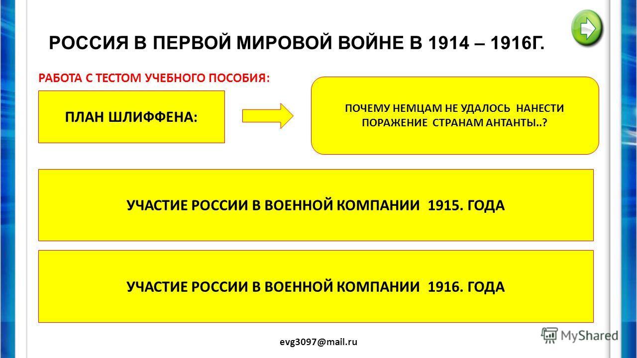 ВВЕДЕНИЕ evg3097@mail.ru ПОПРОБУЕМ ОПРЕДЕЛИТЬСЯ С ТЕМОЙ УРОКА: 1.КАКАЯ ГЛАВНАЯ НАША ЦЕЛЬ: 2.ЗАДАЧИ: 3.ПЛАНИРОВАНИЕ РАБОТЫ