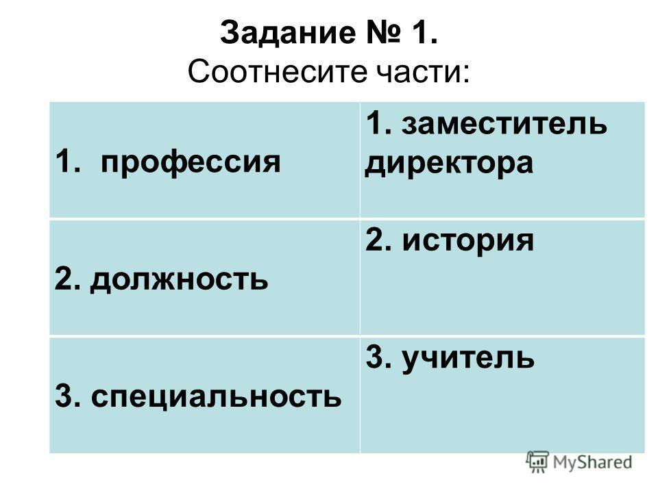 Задание 1. Соотнесите части: 1. профессия 1. заместитель директора 2. должность 2. история 3. специальность 3. учитель