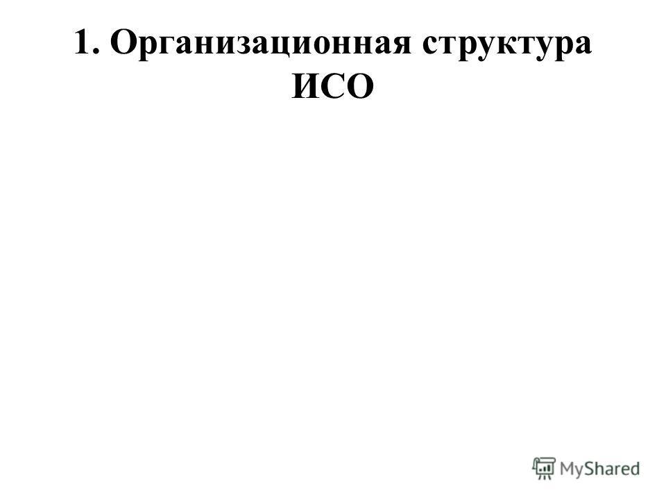 1. Организационная структура ИСО