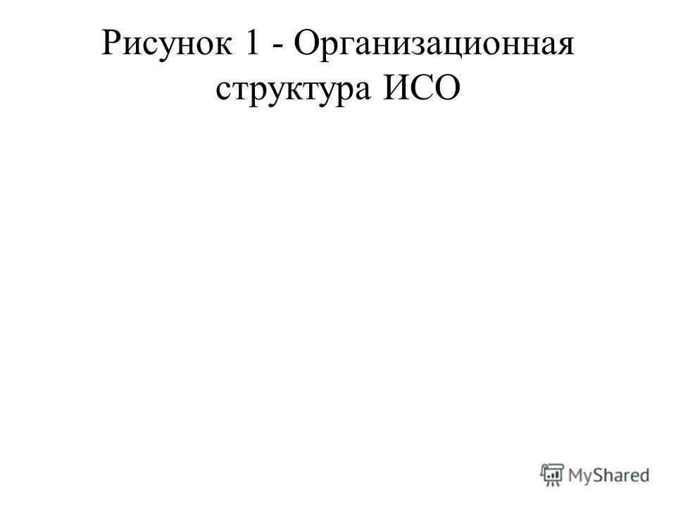 Рисунок 1 - Организационная структура ИСО