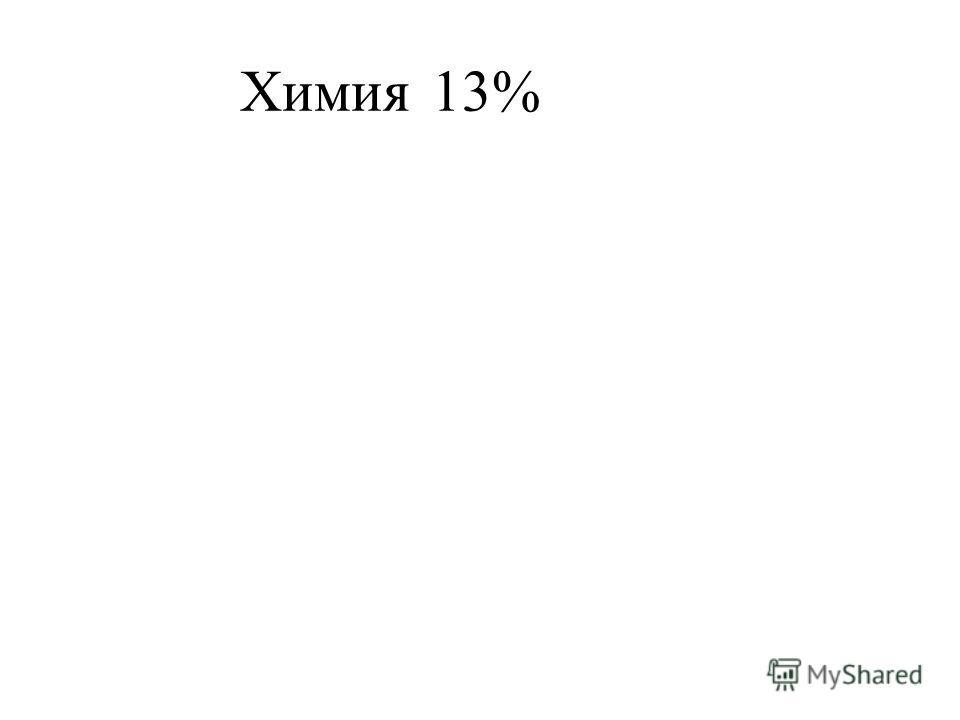 Химия13%