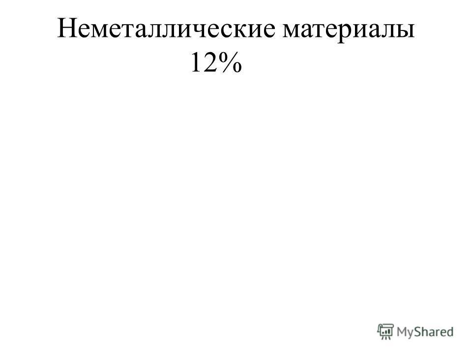 Неметаллические материалы 12%