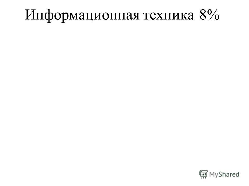 Информационная техника8%