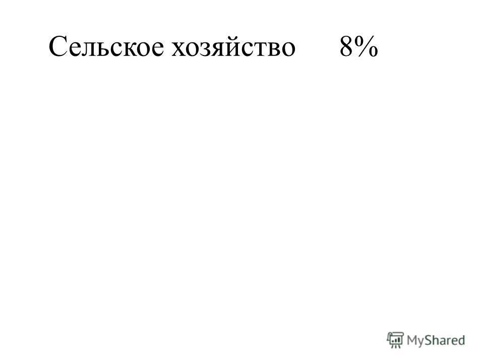 Сельское хозяйство8%