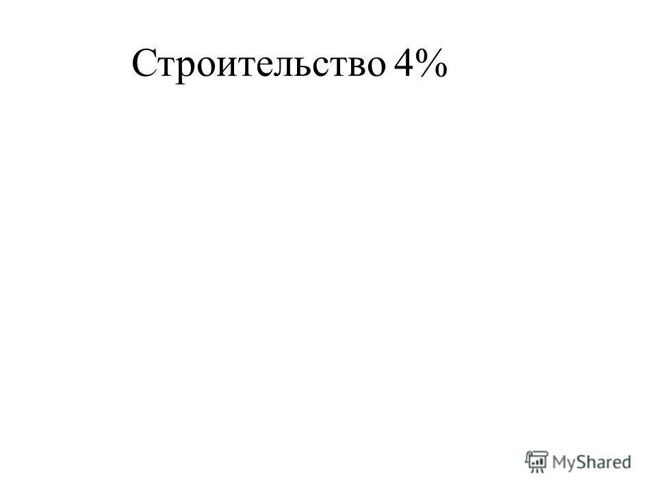 Строительство4%