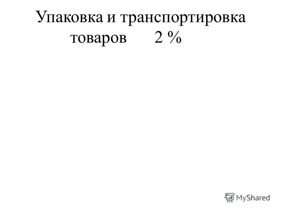Упаковка и транспортировка товаров2 %