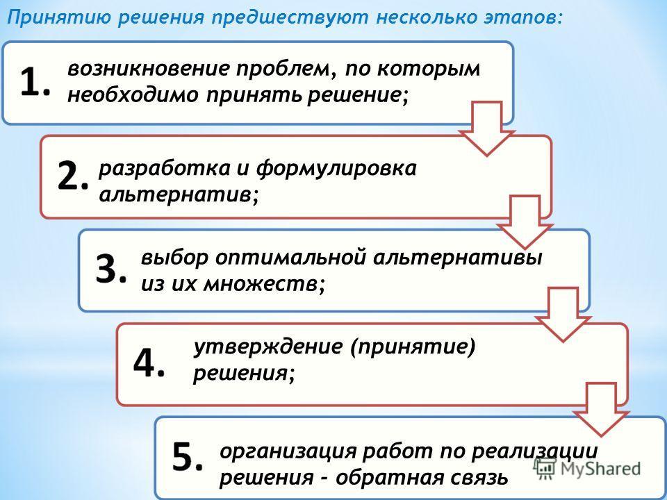 3. Разделение труда. Если в частной жизни человек, принимая решение, как правило, сам его и выполняет, то в организации существует определённое разделение труда: одни работники (менеджеры) заняты решением возникающих проблем и принятием решений, а др