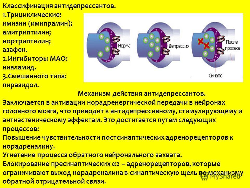 Классификация антидепрессантов. 1.Трициклические: имизин (имипрамин); амитриптилин; нортриптилин; азафен. 2.Ингибиторы МАО: ниаламид. 3.Смешанного типа: пиразидол. Механизм действия антидепрессантов. Заключается в активации норадренергической передач