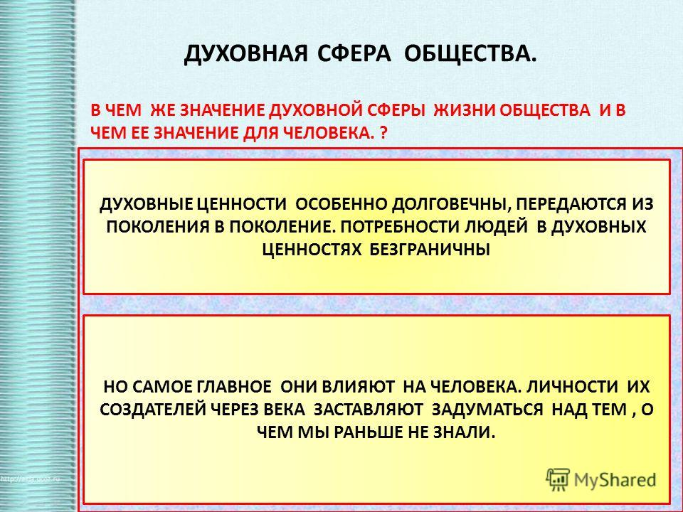 ВВЕДЕНИЕ. evg3097@mail.ru МЫ УЖЕ ЗНАЕМ ОПРЕДЕЛЕНИЕ ОБЩЕСТВА: ? ОБЩЕСТВО ОБЩЕСТВО- ЭТО ЧАСТЬ МАТЕРИАЛЬНОГО МИРА, ОБОСОБИВШАЯСЯ ОТ ПРИРОДЫ, НО ТЕСНОСВЯЗАННАЯ С НЕЙ, КОТОРОЯ ВКЛЮЧАЕТ В СЕБЯ СПОСОБЫ ВЗАИМОДЕЙСТВИЯ ЛЮДЕЙ И ФОРМЫ ИХ ОБЪЕДИНЕНИЯ МЫ ЗНАЕМ ВС