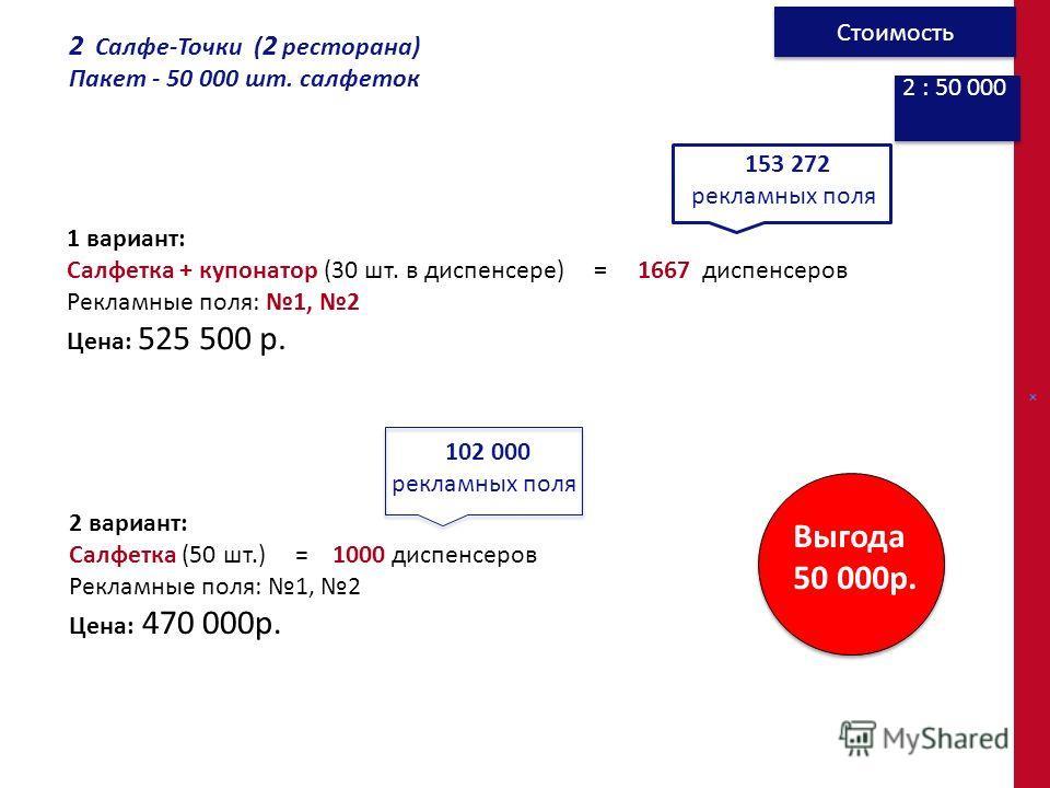 2 : 50 000 2 Салфе-Точки ( 2 ресторана) Пакет - 50 000 шт. салфеток 1 вариант: Салфетка + купонатор (30 шт. в диспенсере) = 1667 диспенсеров Рекламные поля: 1, 2 Цена: 525 500 р. 2 вариант: Салфетка (50 шт.) = 1000 диспенсеров Рекламные поля: 1, 2 Це
