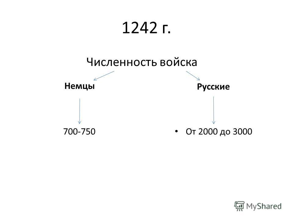 1242 г. Немцы 700-750 Русские От 2000 до 3000 Численность войска