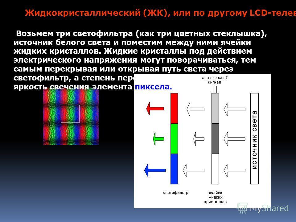 Возьмем три светофильтра (как три цветных стеклышка), источник белого света и поместим между ними ячейки жидких кристаллов. Жидкие кристаллы под действием электрического напряжения могут поворачиваться, тем самым перекрывая или открывая путь света че