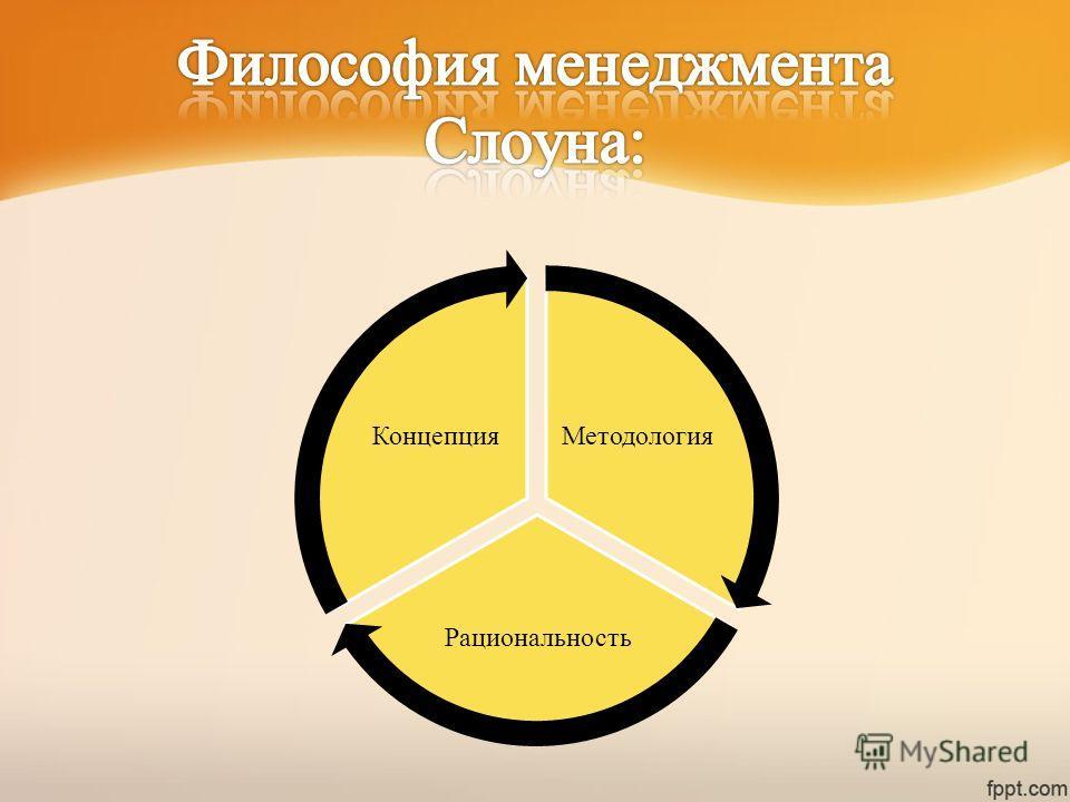 Методология Рациональность Концепция