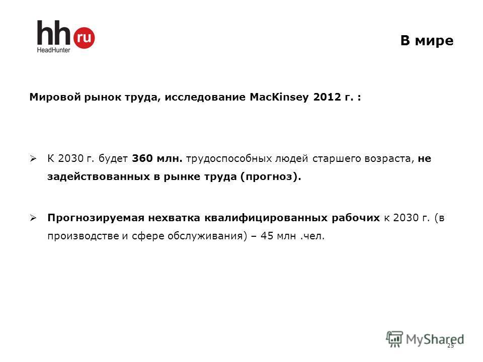 В мире Мировой рынок труда, исследование MacKinsey 2012 г. : К 2030 г. будет 360 млн. трудоспособных людей старшего возраста, не задействованных в рынке труда (прогноз). Прогнозируемая нехватка квалифицированных рабочих к 2030 г. (в производстве и сф
