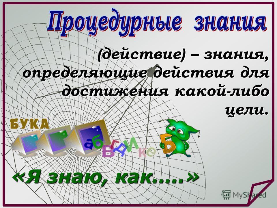 (действие) – знания, определяющие действия для достижения какой-либо цели. «Я знаю, как…..»