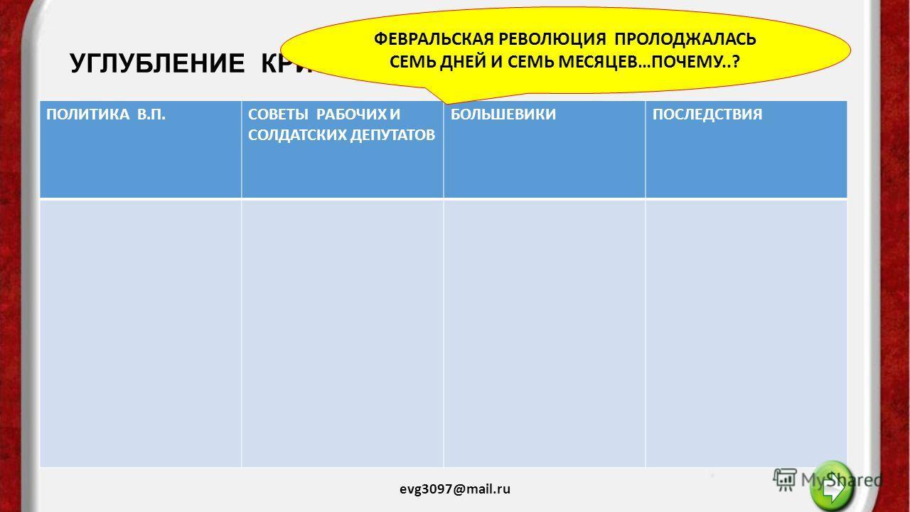 ВВЕДЕНИЕ evg3097@mail.ru ПОПРОБУЕМ ОПРЕДЕЛИТЬСЯ С ТЕМОЙ УРОКА: 1.КАКАЯ ГЛАВНАЯ НАША ЦЕЛЬ: 2.ЗАДАЧИ: 3.ПЛАНИРОВАНИЕ РАБОТЫ ЧТО ПРОИЗОШЛО В 1917..?
