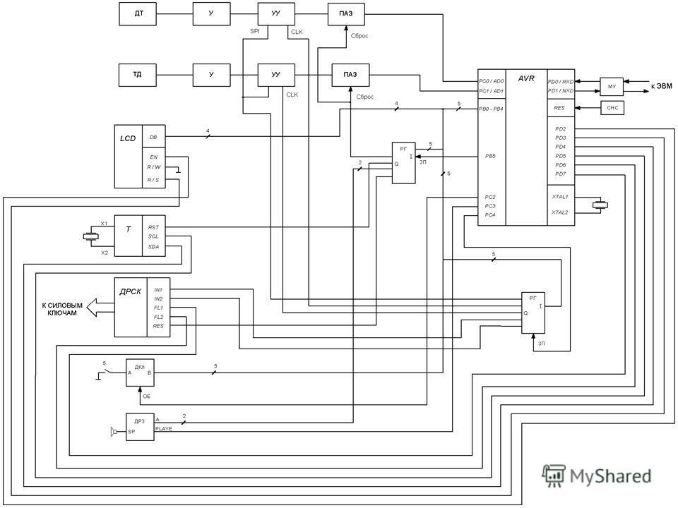 Функциональная схема устройтва