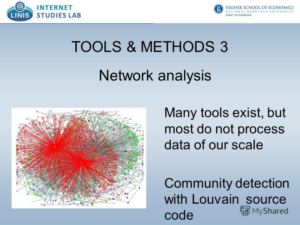 TOOLS & METHODS 3 Network analysis Many tools exist, but most do not process data of our scale Community detection with Louvain source code