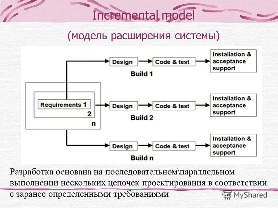 Incremental model (модель расширения системы) Разработка основана на последовательном\параллельном выполнении нескольких цепочек проектирования в соответствии с заранее определенными требованиями