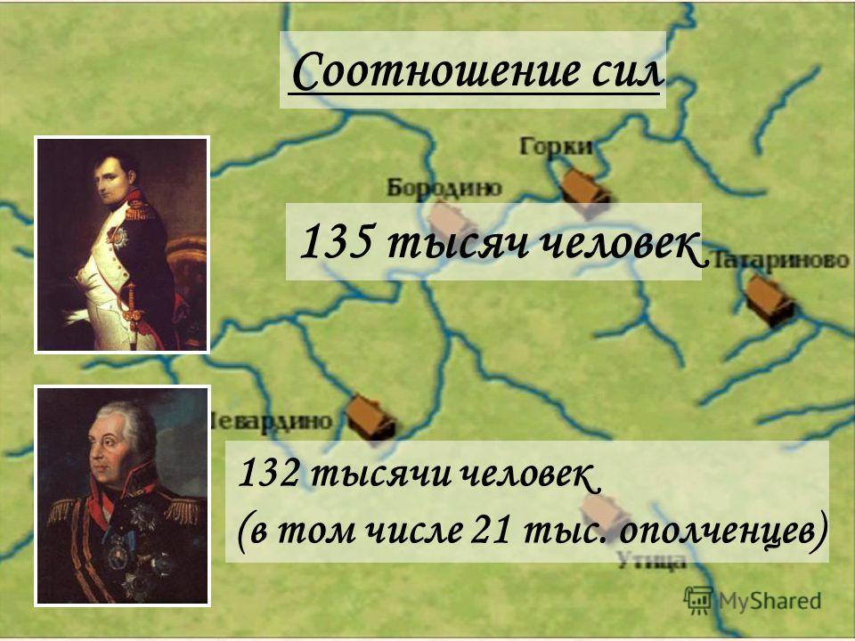 Цели сторон Разгромить в генеральном сражении русскую армию и заставить Россию заключить выгодный для него мир Остановить наступление французов и защитить Москву