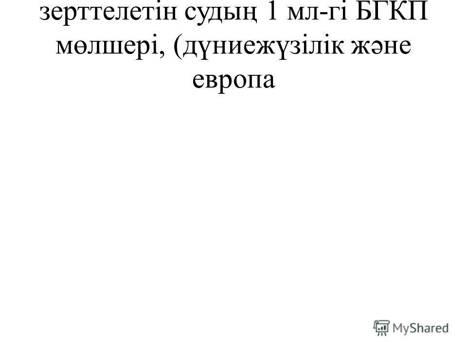 зерттелетін судың 1 мл-гі БГКП мөлшері, (дүниежүзілік жəне европа