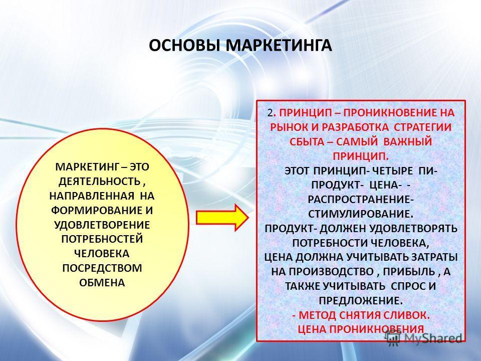 Основы маркетинга и менеджмента в кредитных организациях - e0