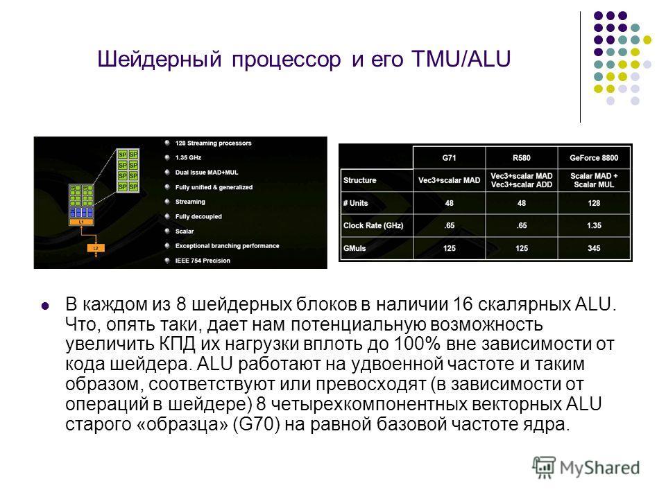 Шейдерный процессор и его TMU/ALU В каждом из 8 шейдерных блоков в наличии 16 скалярных ALU. Что, опять таки, дает нам потенциальную возможность увеличить КПД их нагрузки вплоть до 100% вне зависимости от кода шейдера. ALU работают на удвоенной часто