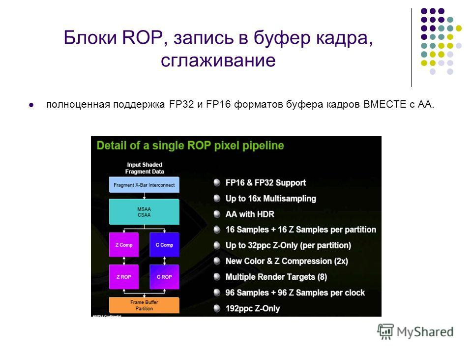 Блоки ROP, запись в буфер кадра, сглаживание полноценная поддержка FP32 и FP16 форматов буфера кадров ВМЕСТЕ с АA.