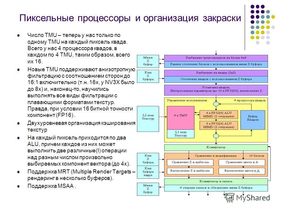 Пиксельные процессоры и организация закраски Число TMU – теперь у нас только по одному TMU на каждый пиксель квада. Всего у нас 4 процессора квадов, в каждом по 4 TMU, таким образом, всего их 16. Новые TMU поддерживают анизотропную фильтрацию с соотн