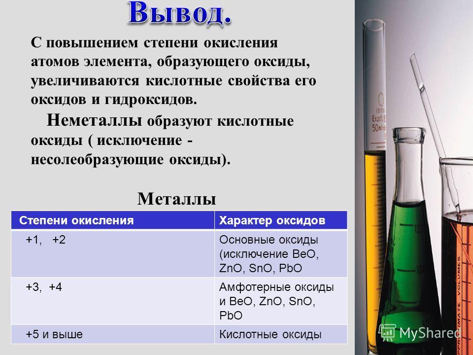 В качестве основных оксидов. 1.С кислотами, образуя соль и воду: ZnO + 2HCl = ZnCl 2 + H 2 O 2. С кислотными оксидами, образуя соли: ZnO + SiO 2 = ZnSiO 3 В качестве кислотных оксидов. 1. Со щелочами, образуя соль и воду: ZnO + 2KOH = K 2 ZnO 2 + H 2