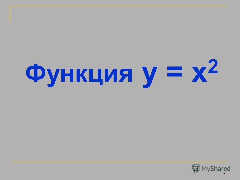 1 Функция y = x^2 7 класс, алгебра. УМК Мордкович А.Г. К объяснению нового материала. Можно использовать для самостоятельного изучения темы учащимися. Разработано в 2003 году и апробировано в течение пяти лет учителем математики Ледмозерской средней