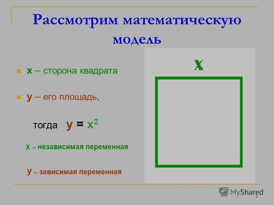 2 Функция y = x 2