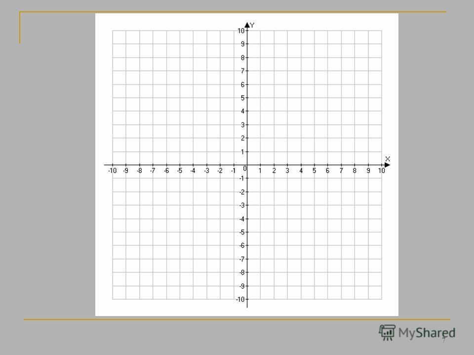 6 Построим график функции y = x 2