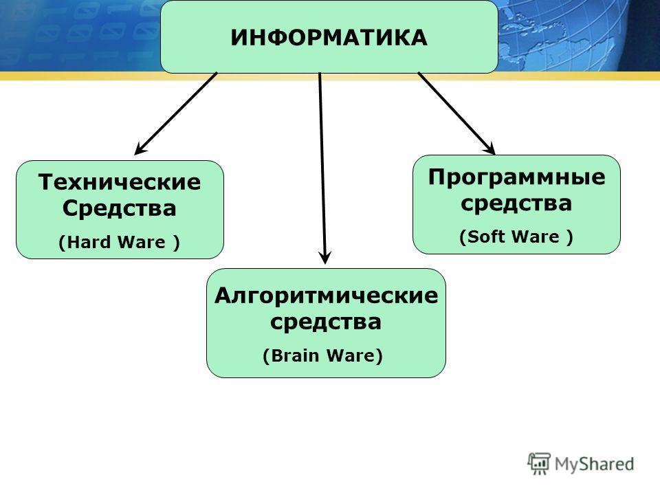 ИНФОРМАТИКА Технические Средства (Hard Ware ) Программные средства (Soft Ware ) Алгоритмические средства (Brain Ware)