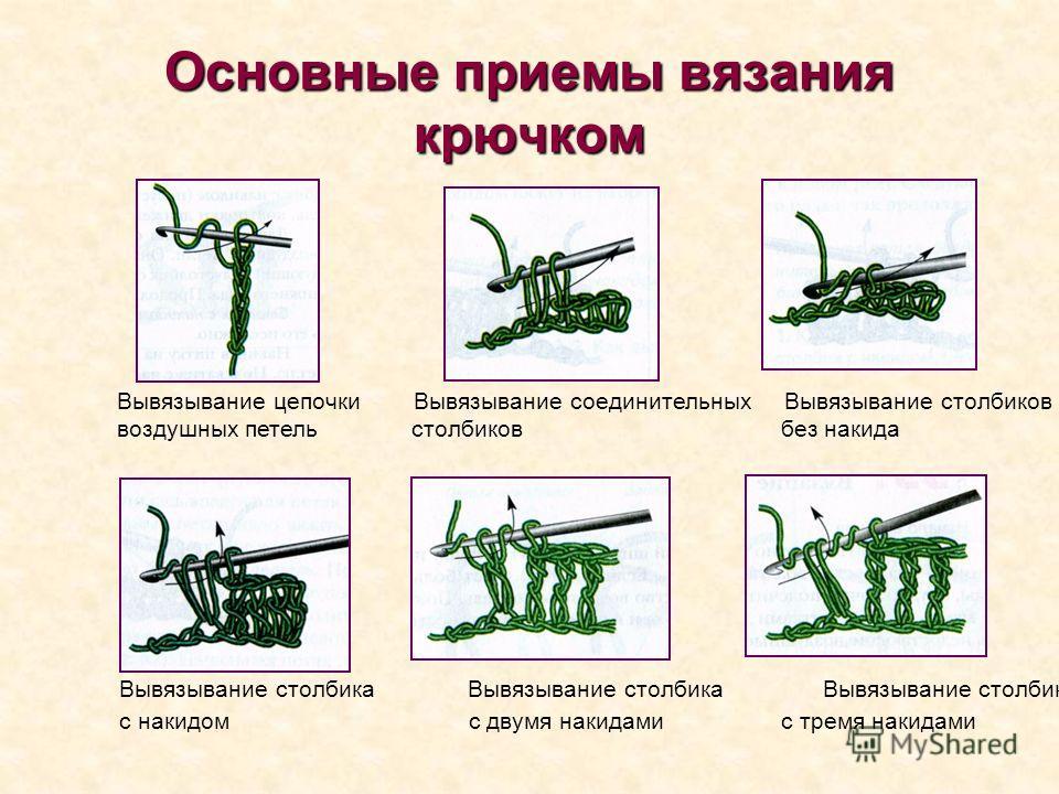 Рабочая программа. кружок вязания крючком
