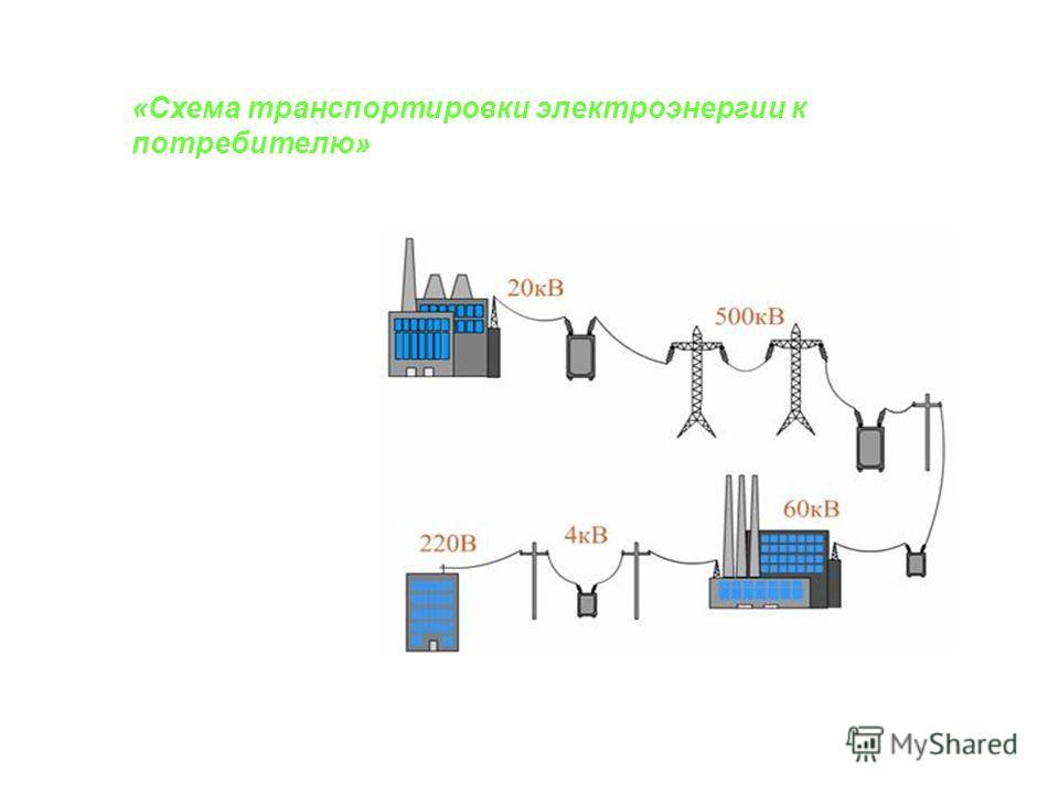 «Схема транспортировки электроэнергии к потребителю»