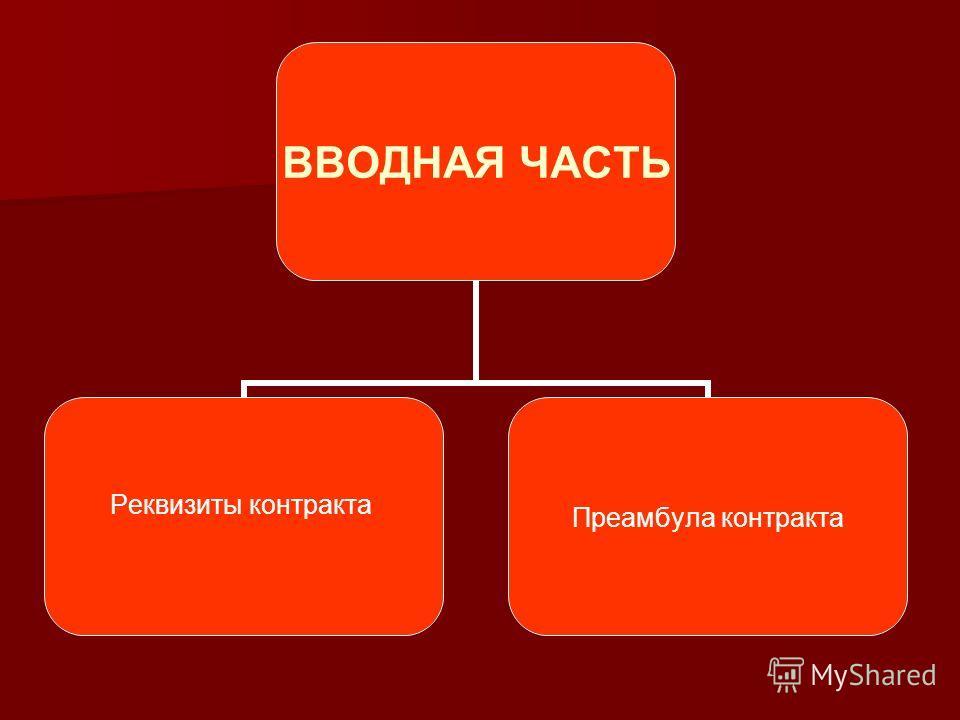 ВВОДНАЯ ЧАСТЬ Реквизиты контракта Преамбула контракта