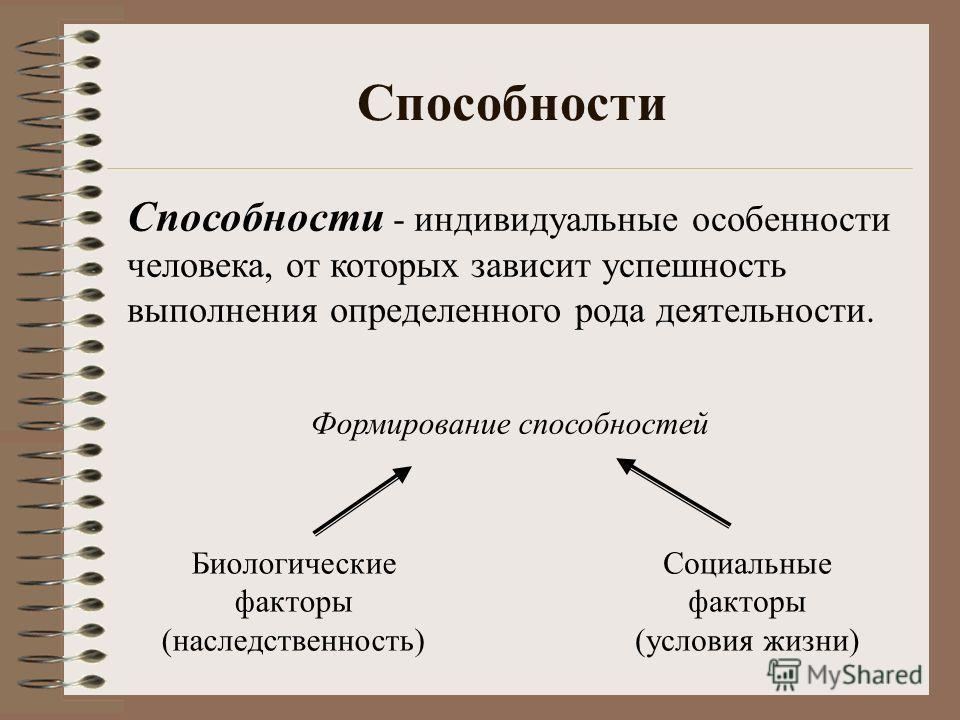 Способности Способности - индивидуальные особенности человека, от которых зависит успешность выполнения определенного рода деятельности. Формирование способностей Биологические факторы (наследственность) Социальные факторы (условия жизни)