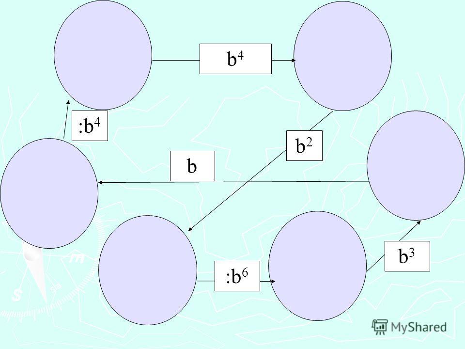 b :b4:b4 b4b4 b2b2 :b6:b6 b3b3