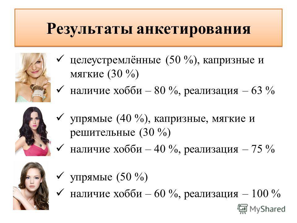 Результаты анкетирования целеустремлённые (50 %), капризные и мягкие (30 %) наличие хобби – 80 %, реализация – 63 % упрямые (40 %), капризные, мягкие и решительные (30 %) наличие хобби – 40 %, реализация – 75 % упрямые (50 %) наличие хобби – 60 %, ре