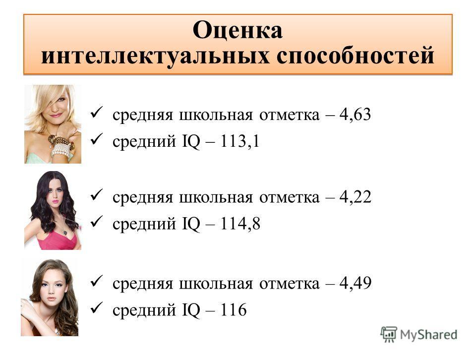 Оценка интеллектуальных способностей средняя школьная отметка – 4,63 средний IQ – 113,1 средняя школьная отметка – 4,22 средний IQ – 114,8 средняя школьная отметка – 4,49 средний IQ – 116