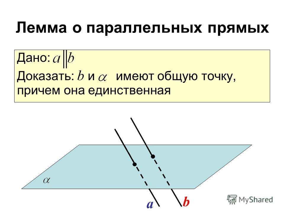 Дано: Доказать: b и имеют общую точку, причем она единственная a b Лемма о параллельных прямых