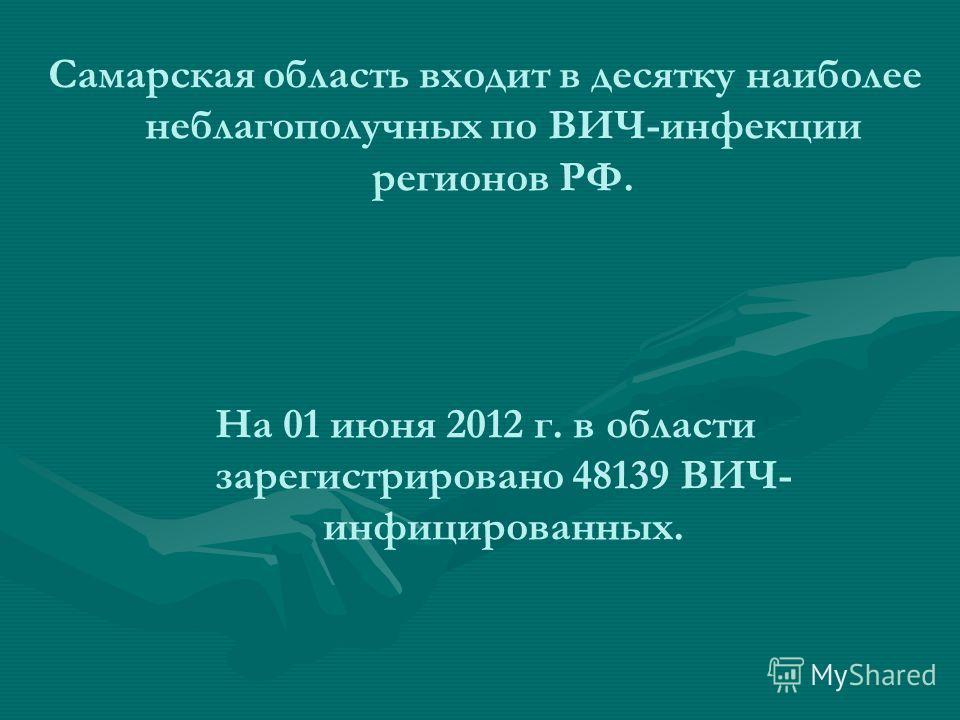 Самарская область входит в десятку наиболее неблагополучных по ВИЧ-инфекции регионов РФ. На 01 июня 2012 г. в области зарегистрировано 48139 ВИЧ- инфицированных.