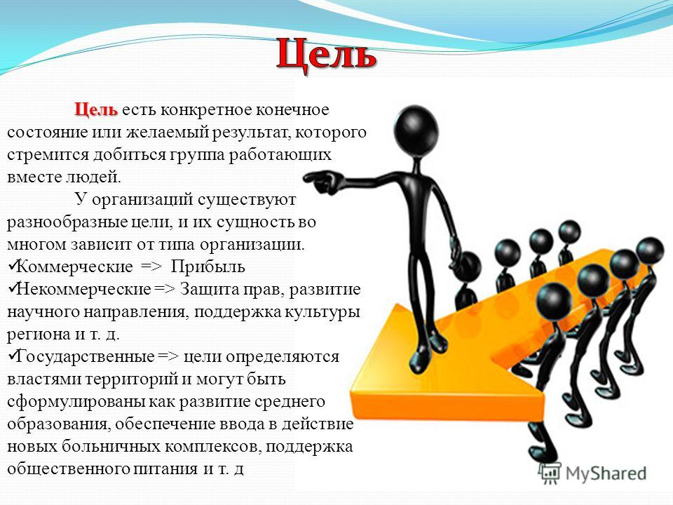 Цель Цель есть конкретное конечное состояние или желаемый результат, которого стремится добиться группа работающих вместе людей. У организаций существуют разнообразные цели, и их сущность во многом зависит от типа организации. Коммерческие => Прибыль