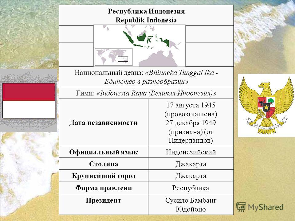 Республика Индонезия Republik Indonesia Национальный девиз: «Bhinneka Tunggal lka - Единство в разнообразии» Гимн: «Indonesia Raya (Великая Индонезия)» Дата независимости 17 августа 1945 (провозглашена) 27 декабря 1949 (признана) (от Нидерландов) Офи
