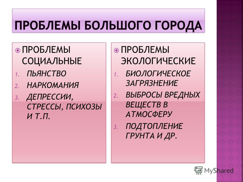 ПРОБЛЕМЫ СОЦИАЛЬНЫЕ 1. ПЬЯНСТВО 2. НАРКОМАНИЯ 3. ДЕПРЕССИИ, СТРЕССЫ, ПСИХОЗЫ И Т.П. ПРОБЛЕМЫ СОЦИАЛЬНЫЕ 1. ПЬЯНСТВО 2. НАРКОМАНИЯ 3. ДЕПРЕССИИ, СТРЕССЫ, ПСИХОЗЫ И Т.П. ПРОБЛЕМЫ ЭКОЛОГИЧЕСКИЕ 1. БИОЛОГИЧЕСКОЕ ЗАГРЯЗНЕНИЕ 2. ВЫБРОСЫ ВРЕДНЫХ ВЕЩЕСТВ В А